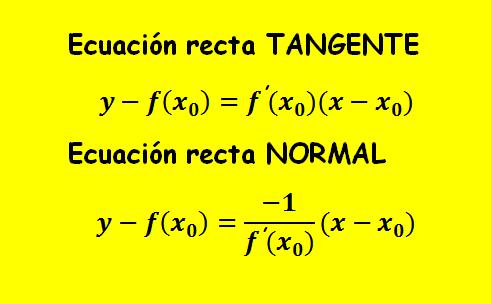 ecuacion recta tangente derivada ejercicios