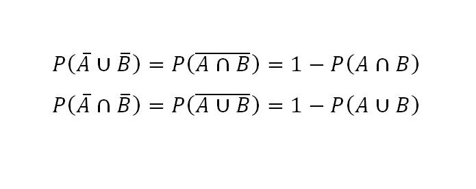 Probabilidad 3 Diferencia de sucesos (resta) y leyes de Morgan