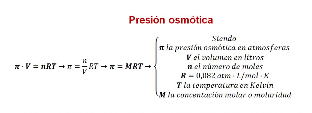 presion osmotica formula y ejercicios resueltos