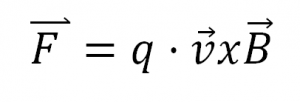 Ley de Lorentz fuerza de Lorentz formula Campo magnético